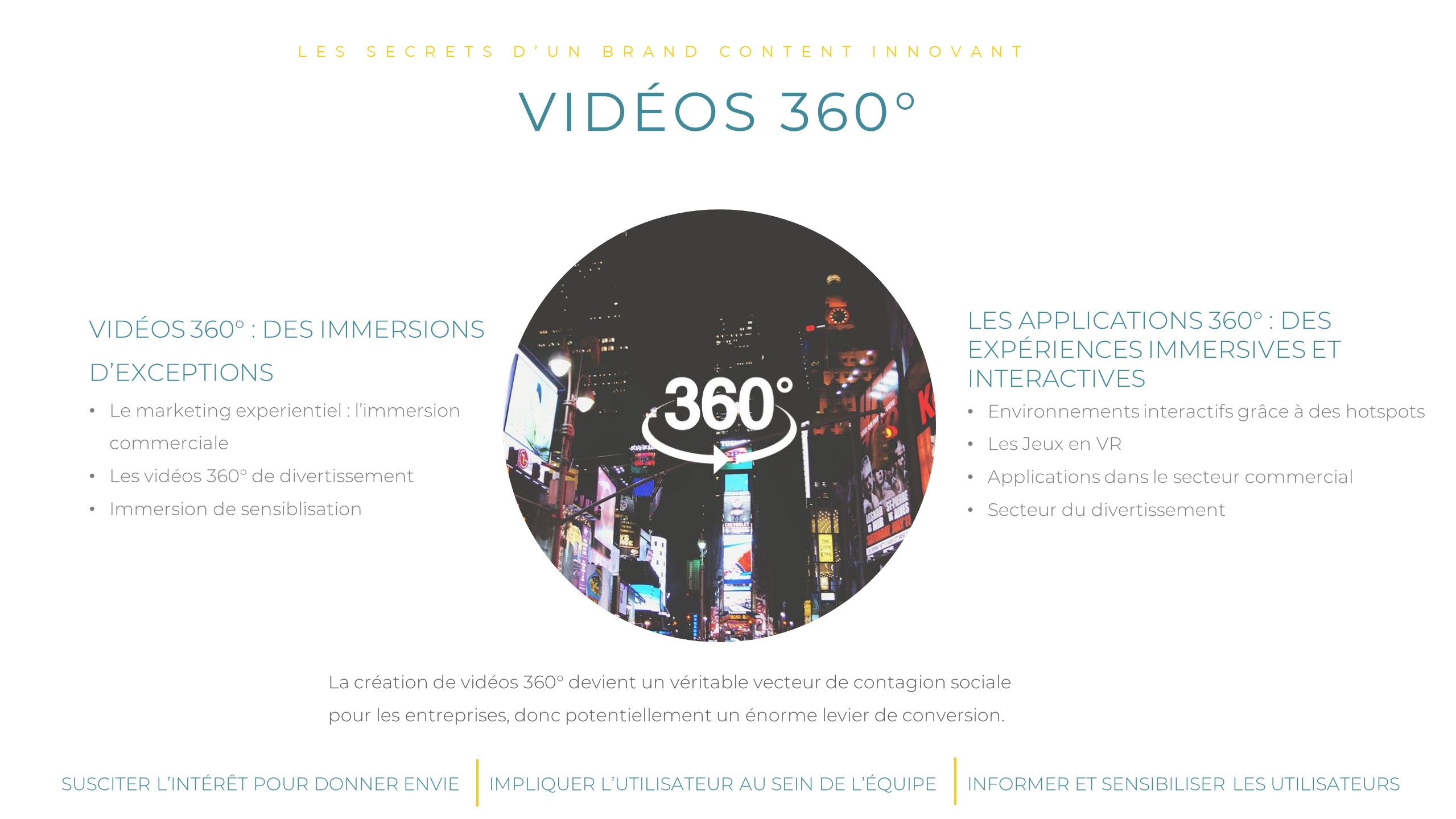 video-360-resume