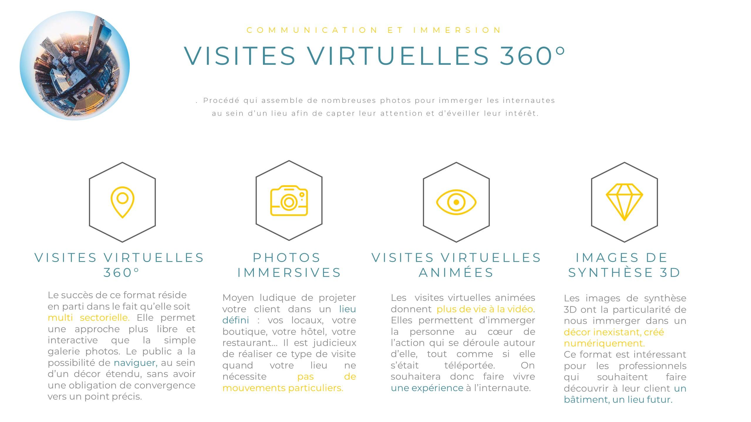 visites-virtuelles-360-resume